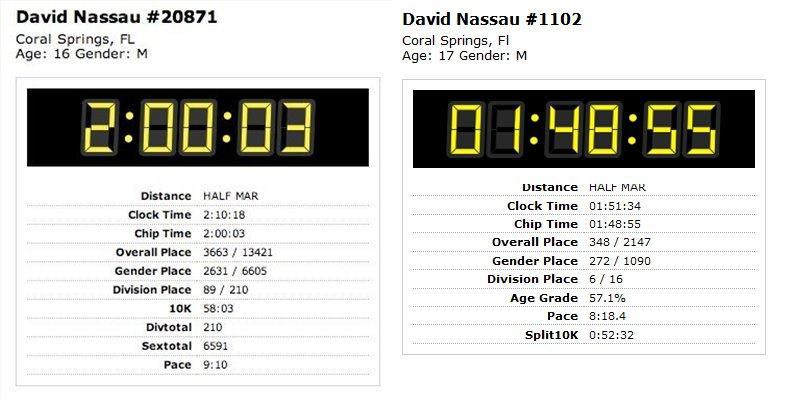 First Half Marathon Times